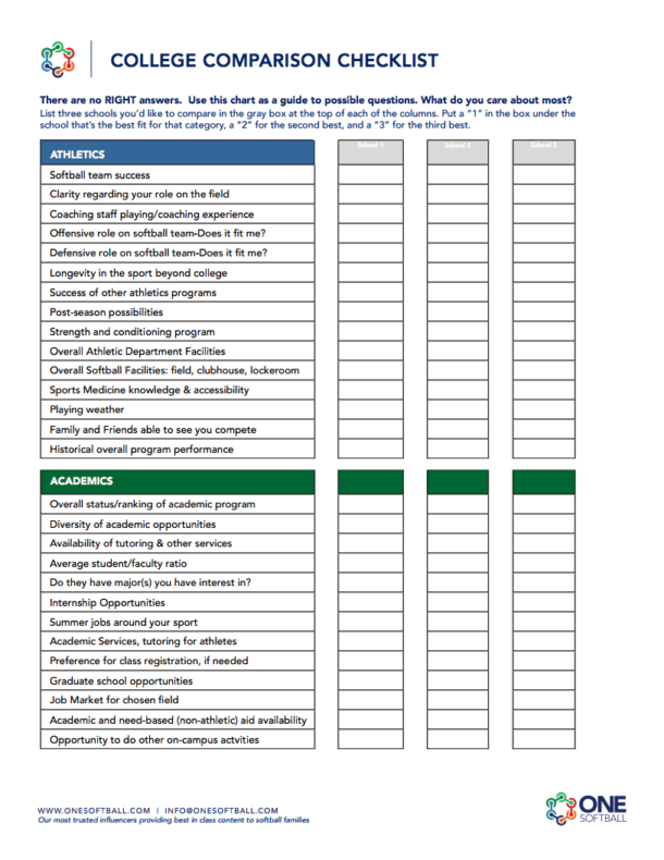 college comparison worksheet answers Oklmindsproutco – College Comparison Worksheet